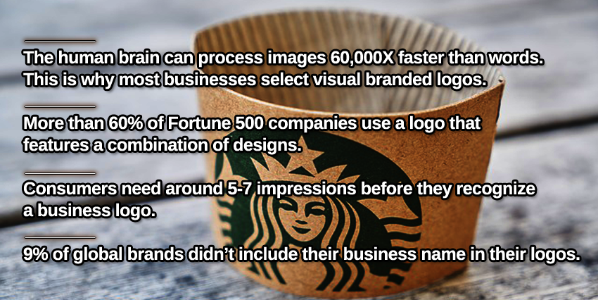 statistics-on-general-logo-features-of-all-companies-around-the-world